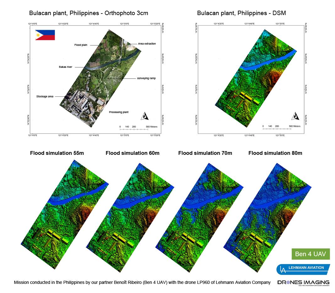 Flood_simulation_photogrammetry_Drones-Imaging©