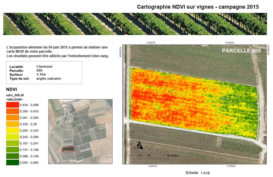 report_ndvi_Drones-Imaging©