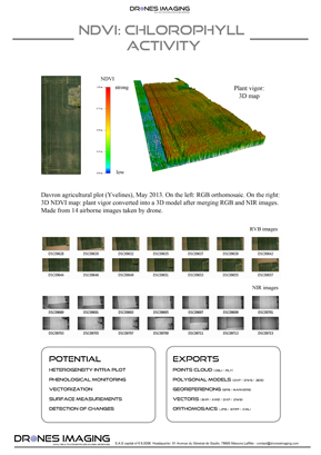 NDVI_3D_drones_imaging
