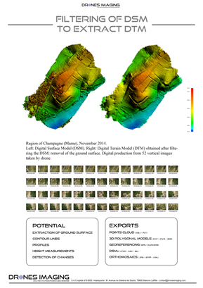 orthomosaïque_drones_imaging