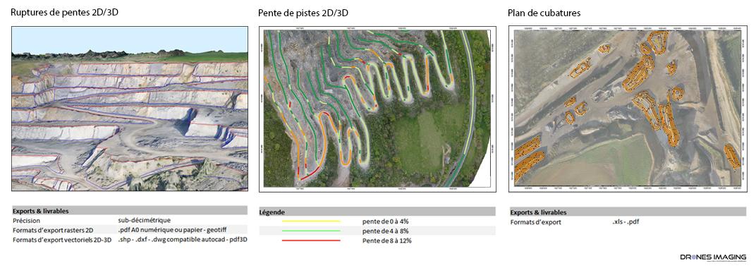 extrait3_livrable_carrières_Drones-Imaging©