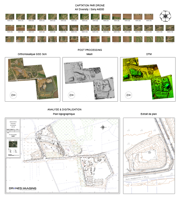 Plan_topographique_carriere_drones_imaging