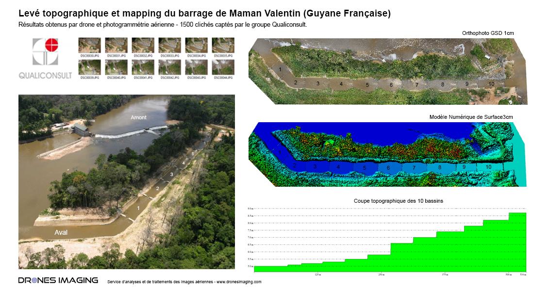Digital_Surface_Model_dam_Drones-Imaging©