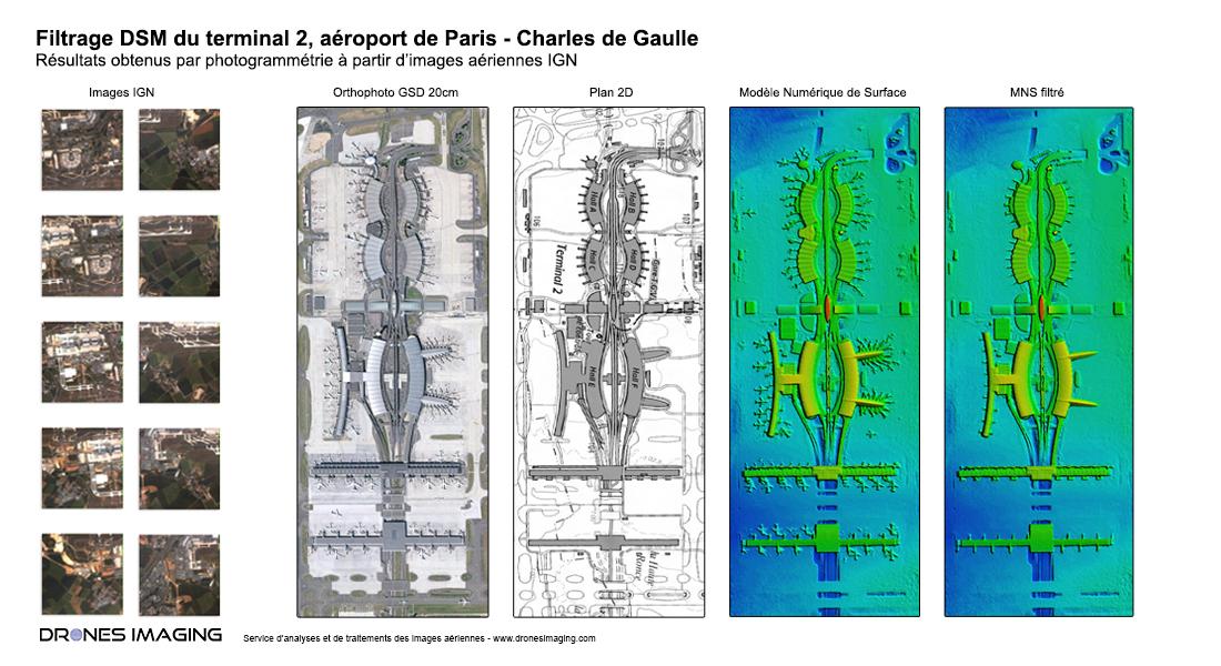 DSM_filtrage_aéroport_paris_charles_de_gaulle_drones_imaging©.jpg