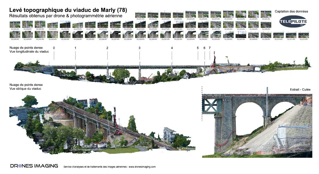 Levé_topographique_pont_Drones-Imaging©