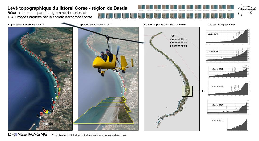 Topographiecorridor_Bastia_Photogrammétrie_Drones-Imaging©