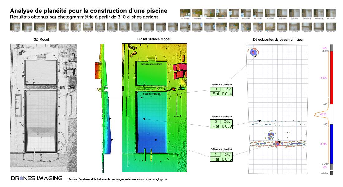 Analyse_planéité_dalle_drones_imaging©