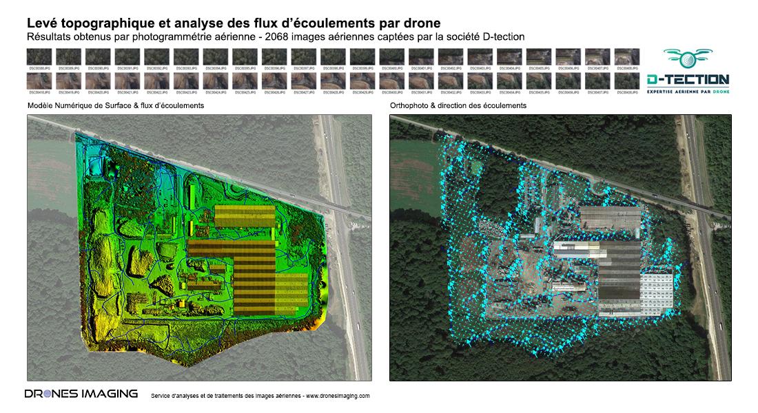 Analyse_des_flux_d'écoulements_Drones-Imaging©