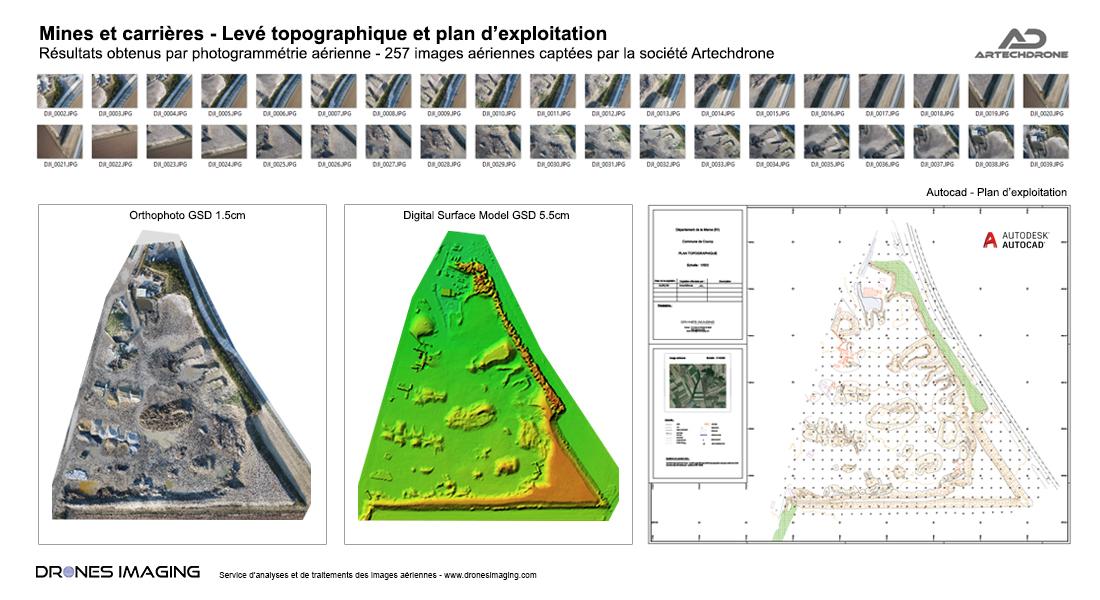 Levé topographique et plan d'exploitation